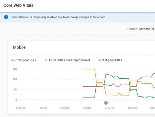 Google's New Core Web Vitals Report in Google Search Console, 3 Line Chat Representing Good, Moderate, and Bad URLS on-site